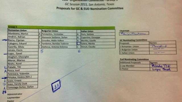Cine reprezinta Romania in San Antonio anul acesta si cine au fost alesi in Comitetul de Numiri al actualei sesiuni a Conferintei Generale?