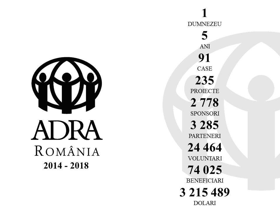 ADRA Romania 2014 – 2018